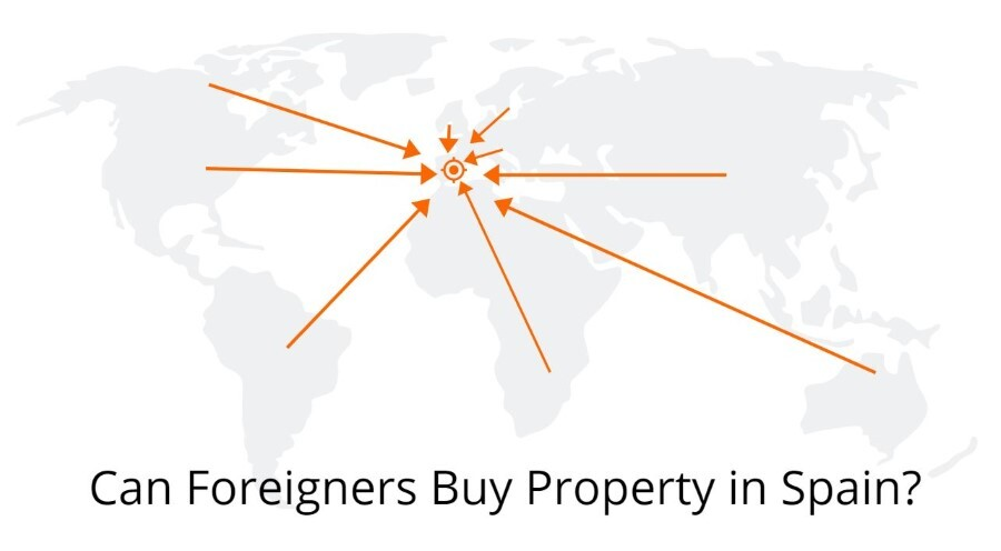 Can Foreigners Buy Property in Spain? How It Works, a Guide!: Spain Guides   Can Foreigners Buy Property in Spain? How It Works, a Guide!